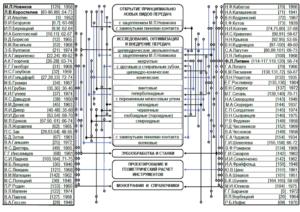 Bezymyannyj 2 300x212 - О ЭЦ- зацеплении говорит С.А. Лагутин - Научная совесть редукторной России