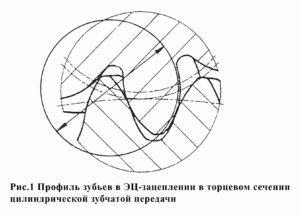 Ris 1. 300x215 - Конкурентоспособные зубчатые передачи и редукторы - в промышленность России!