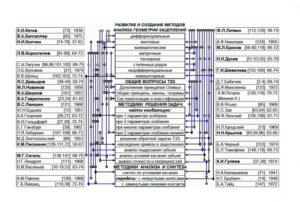 Screenshot 9 e1520272687275 300x202 - О ЭЦ- зацеплении говорит С.А. Лагутин - Научная совесть редукторной России