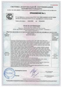 Sertifikat na reduktor s.2 212x300 - Документация