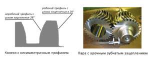 зубчатые передачи с арочными зубъями